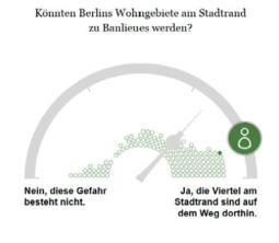 Berliner Banleiu-Baromter in der Morgenpost